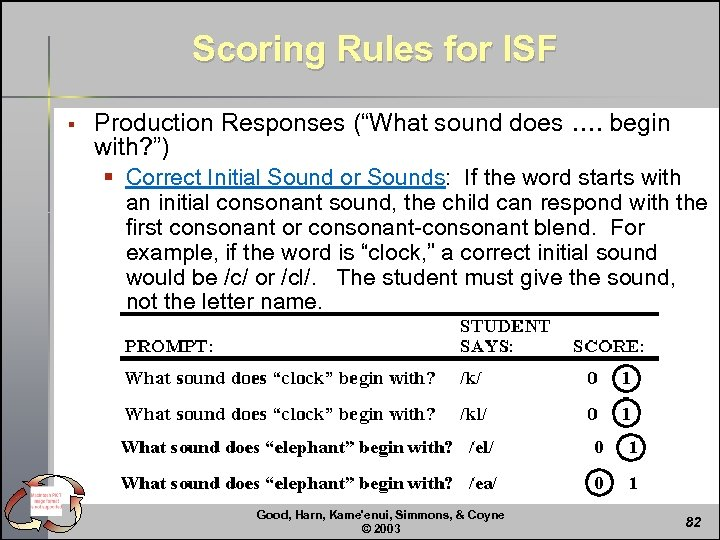 """Scoring Rules for ISF § Production Responses (""""What sound does …. begin with? """")"""