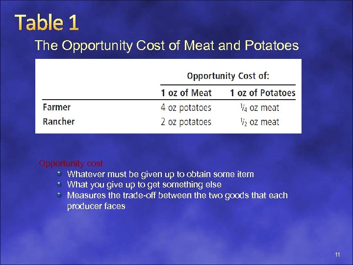 Table 1 The Opportunity Cost of Meat and Potatoes Opportunity cost Whatever must be