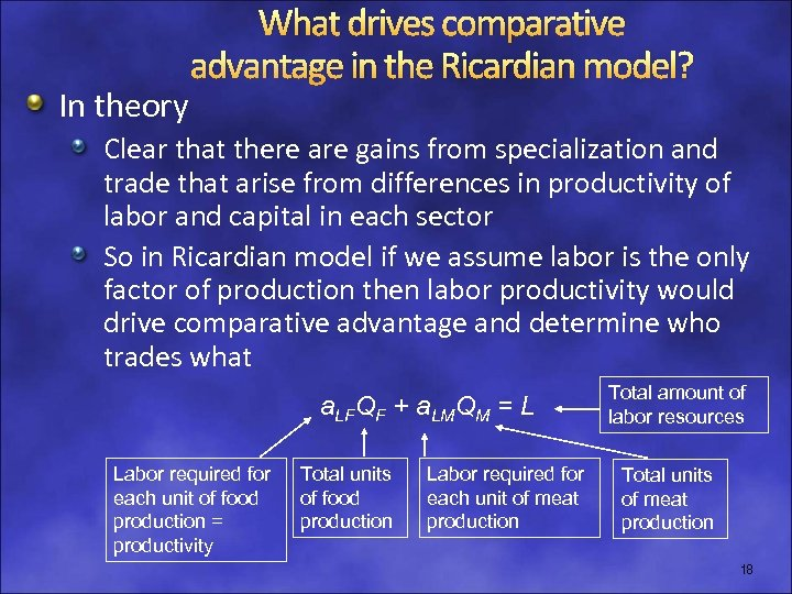 In theory What drives comparative advantage in the Ricardian model? Clear that there are