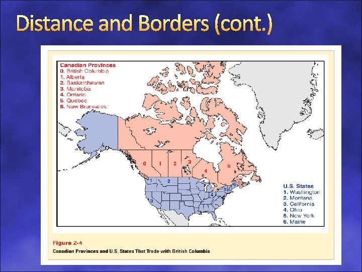 Distance and Borders (cont. ) 2 -42