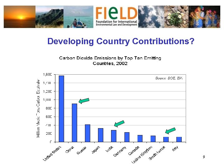 Developing Country Contributions? 9