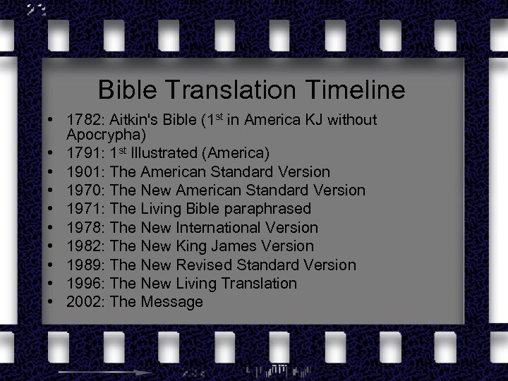 Bible Translation Timeline • 1782: Aitkin's Bible (1 st in America KJ without Apocrypha)