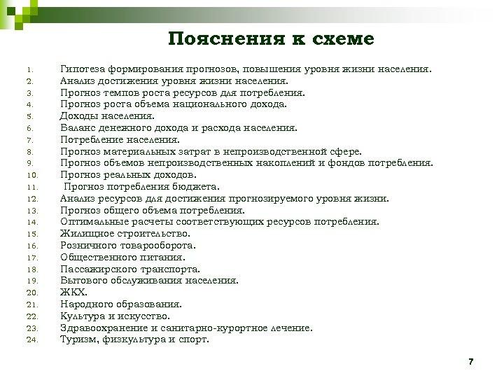 Пояснения к схеме 1. 2. 3. 4. 5. 6. 7. 8. 9. 10. 11.