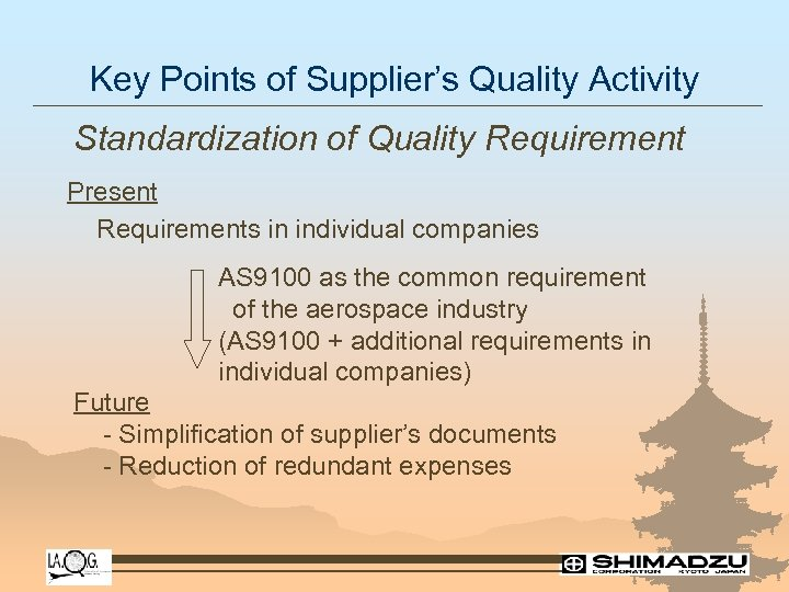 Key Points of Supplier's Quality Activity Standardization of Quality Requirement Present Requirements in individual