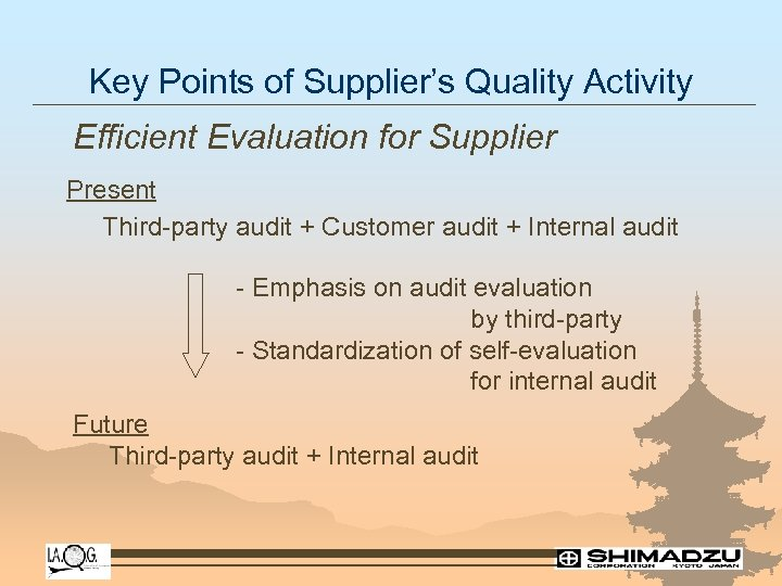 Key Points of Supplier's Quality Activity Efficient Evaluation for Supplier Present Third-party audit +