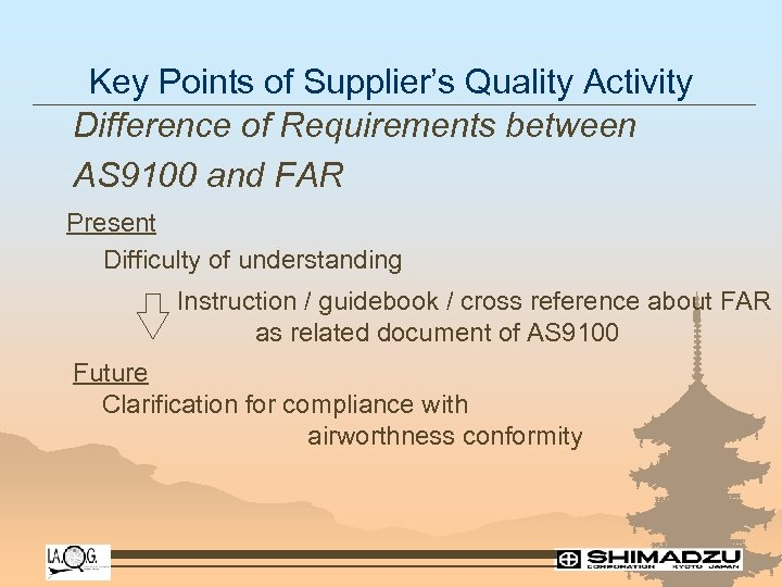 Key Points of Supplier's Quality Activity Difference of Requirements between AS 9100 and FAR