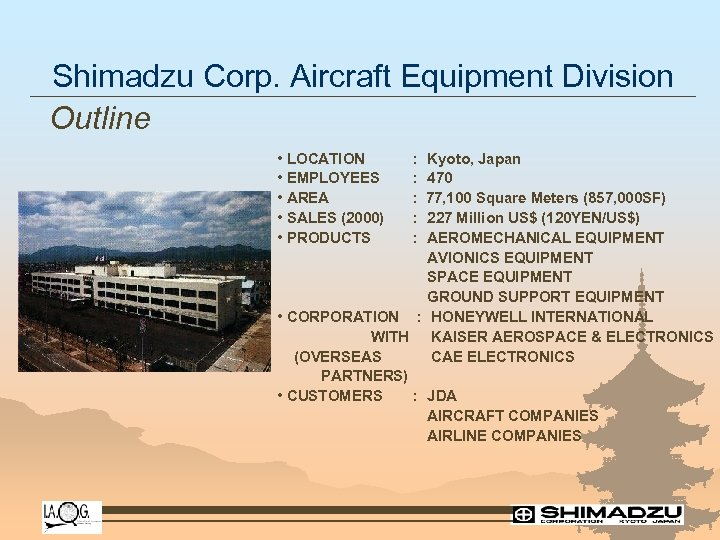 Shimadzu Corp. Aircraft Equipment Division Outline • LOCATION • EMPLOYEES • AREA • SALES