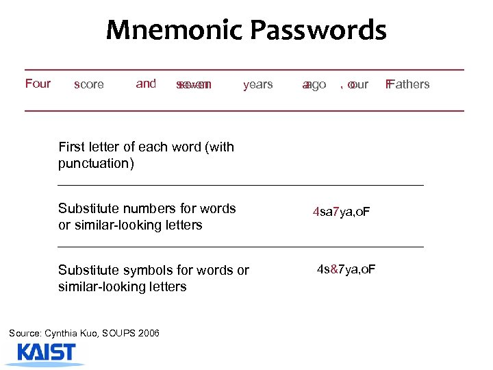 Mnemonic Passwords F Four s score and s seven y years a ago ,