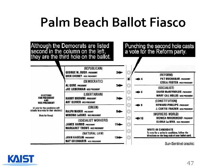 Palm Beach Ballot Fiasco 47