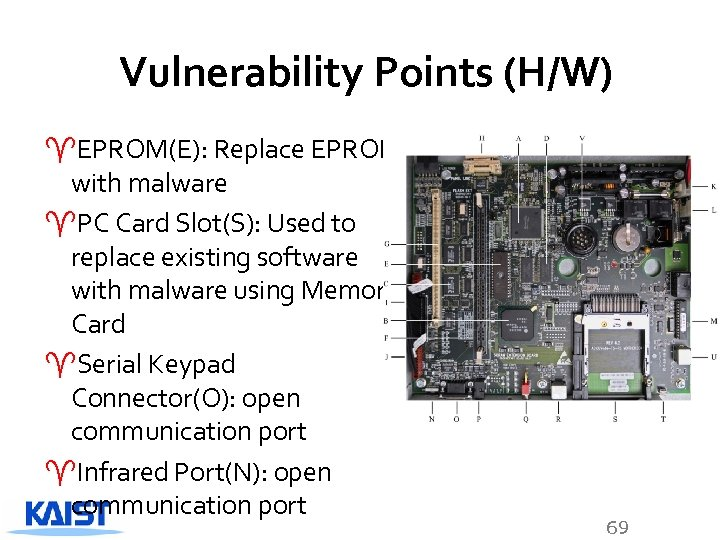 Vulnerability Points (H/W) ^EPROM(E): Replace EPROM with malware ^PC Card Slot(S): Used to replace