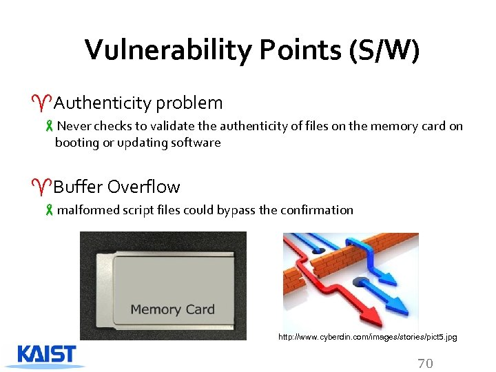 Vulnerability Points (S/W) ^Authenticity problem -Never checks to validate the authenticity of files on