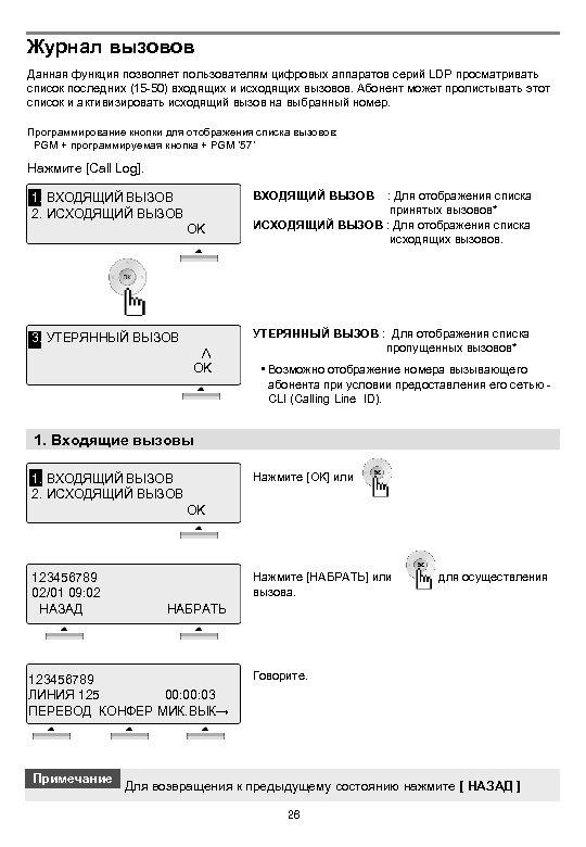 Журнал вызовов Данная функция позволяет пользователям цифровых аппаратов серий LDP просматривать список последних (15