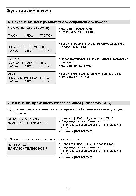 Функции оператора 6. Сохранение номера системного сокращенного набора N ЯЧ СОКР НАБОРА? (2000) ПАУЗА