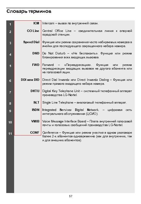 Словарь терминов 1 ICM Intercom – вызов по внутренней связи. 2 CO Line Central