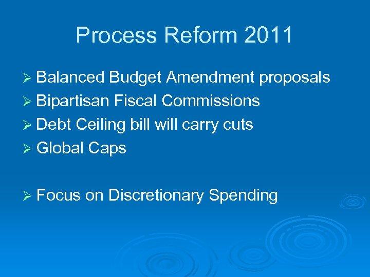 Process Reform 2011 Ø Balanced Budget Amendment proposals Ø Bipartisan Fiscal Commissions Ø Debt