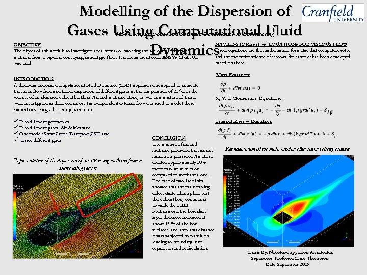 Cranfield University MSc Computational Software Techniques in