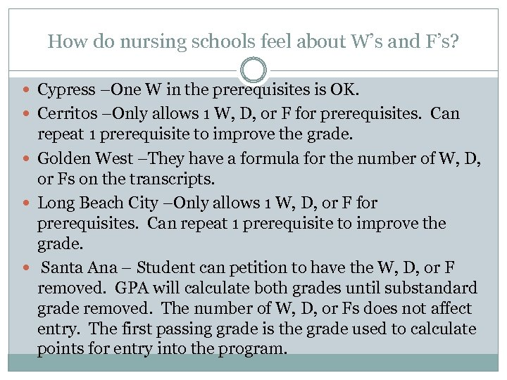 How do nursing schools feel about W's and F's? Cypress –One W in the