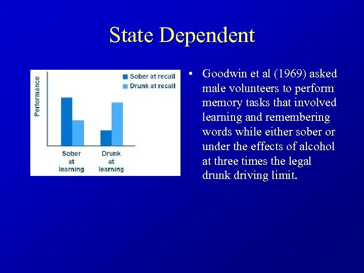 State Dependent • Goodwin et al (1969) asked male volunteers to perform memory tasks