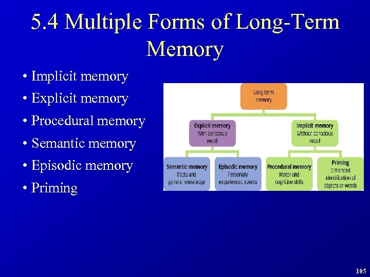5. 4 Multiple Forms of Long-Term Memory • Implicit memory • Explicit memory •