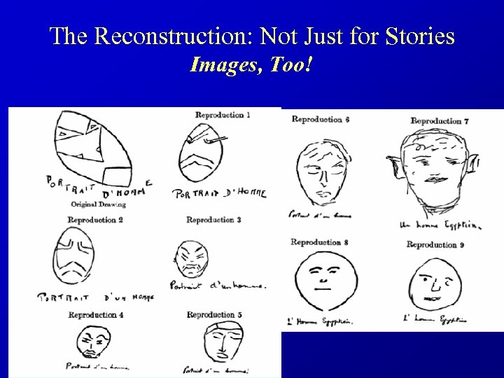 The Reconstruction: Not Just for Stories Images, Too!
