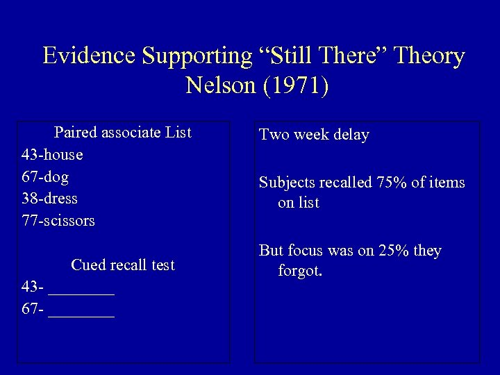 "Evidence Supporting ""Still There"" Theory Nelson (1971) Paired associate List 43 -house 67 -dog"