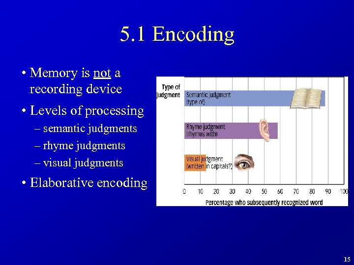 5. 1 Encoding • Memory is not a recording device • Levels of processing