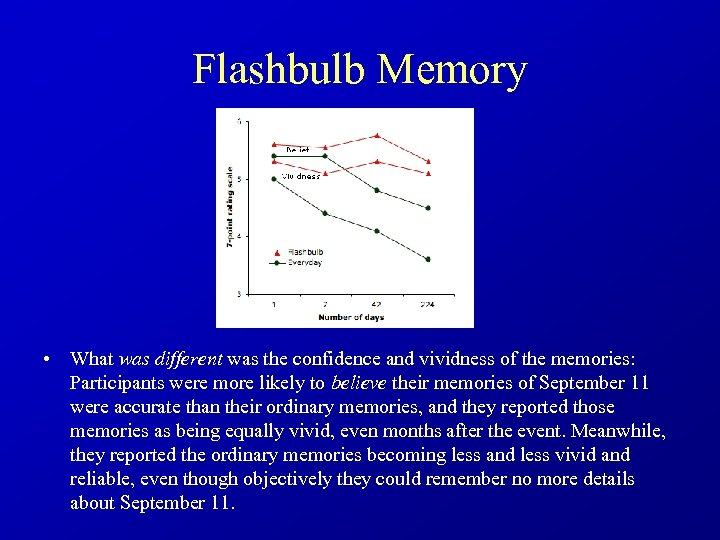 Flashbulb Memory • What was different was the confidence and vividness of the memories: