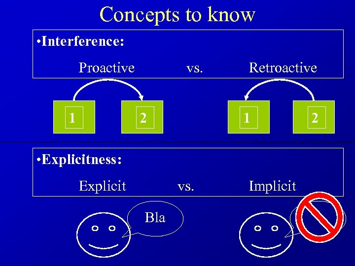 Concepts to know • Interference: Proactive vs. 1 2 Retroactive 1 • Explicitness: Explicit