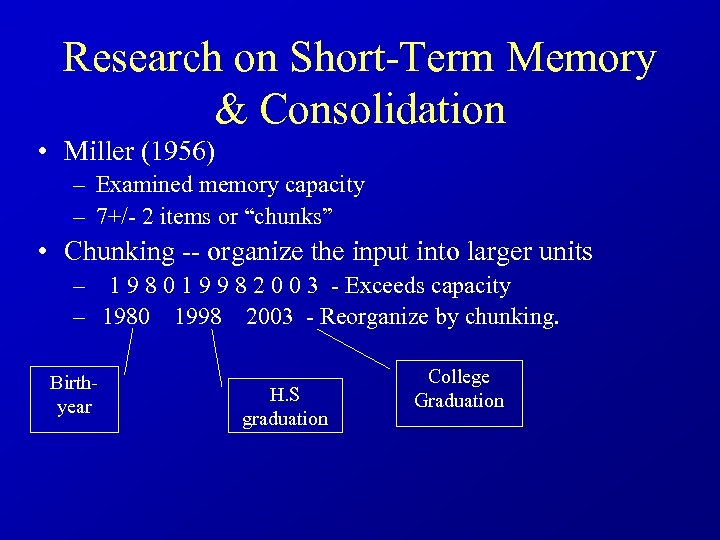 Research on Short-Term Memory & Consolidation • Miller (1956) – Examined memory capacity –