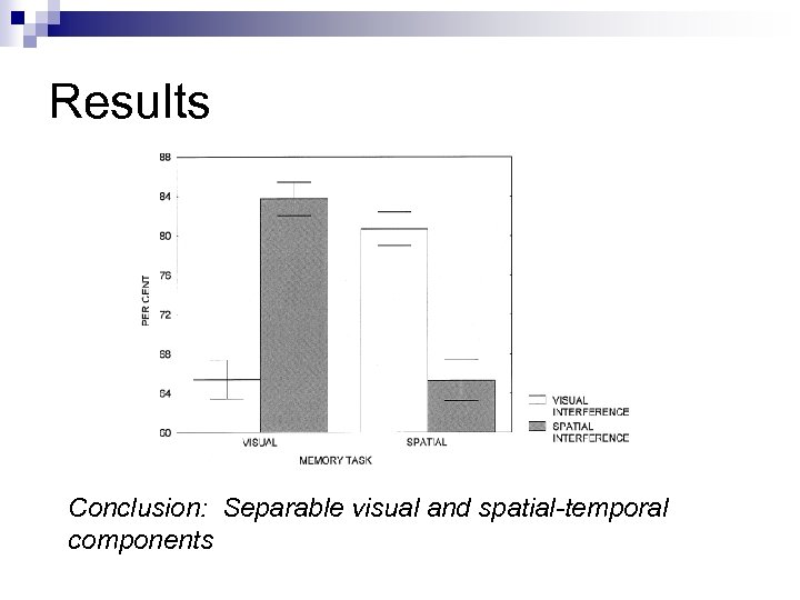 Results Conclusion: Separable visual and spatial-temporal components