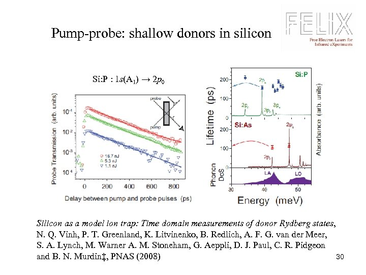Pump-probe: shallow donors in silicon Si: P : 1 s(A 1) → 2 p