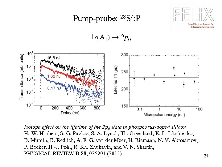 Pump-probe: 28 Si: P 1 s(A 1) → 2 p 0 Isotope effect on