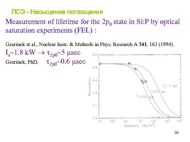 ЛСЭ – Насыщение поглощения Measurement of lifetime for the 2 p 0 state in