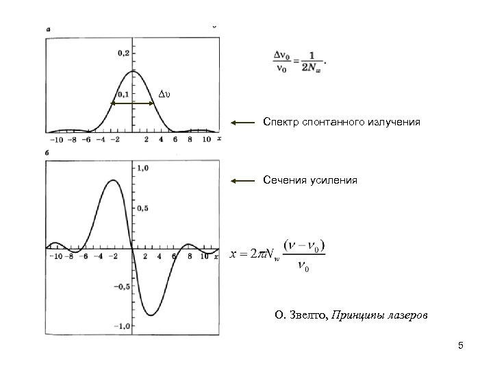 Δυ Спектр спонтанного излучения Сечения усиления О. Звелто, Принципы лазеров 5