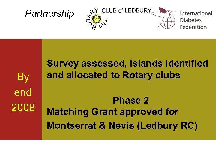 Partnership By end 2008 Survey assessed, islands identified and allocated to Rotary clubs Phase