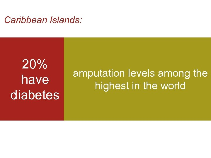 Caribbean Islands: 20% have diabetes amputation levels among the highest in the world