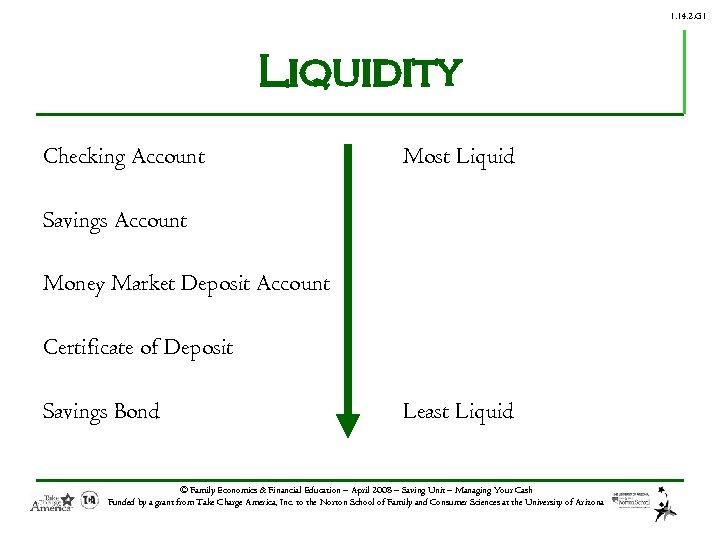 1. 14. 2. G 1 Liquidity Checking Account Most Liquid Savings Account Money Market