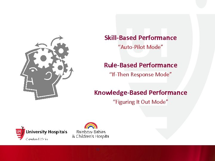 """As Humans, We Work in 3 Modes Skill-Based Performance """"Auto-Pilot Mode"""" Rule-Based Performance """"If-Then"""