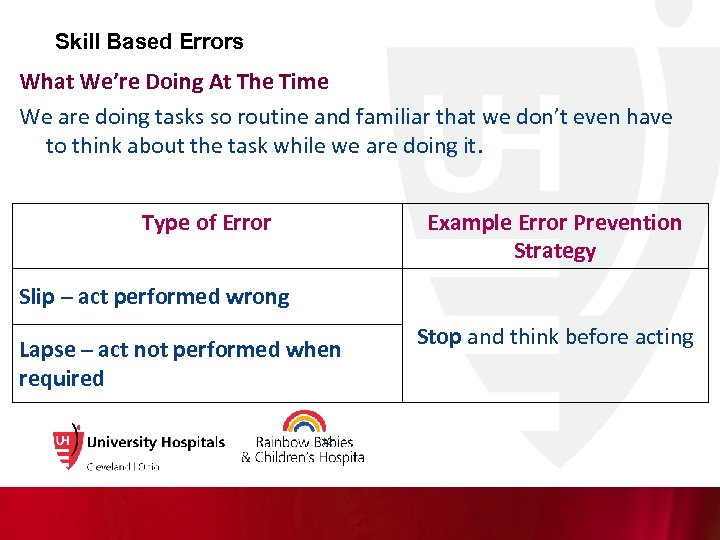 Skill Based Errors What We're Doing At The Time We are doing tasks so