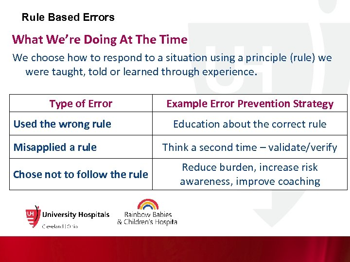 Rule Based Errors What We're Doing At The Time We choose how to respond