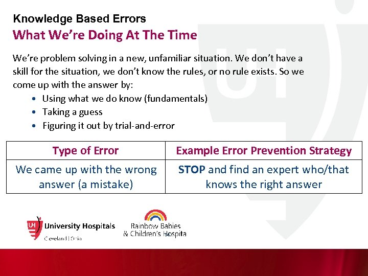 Knowledge Based Errors What We're Doing At The Time We're problem solving in a