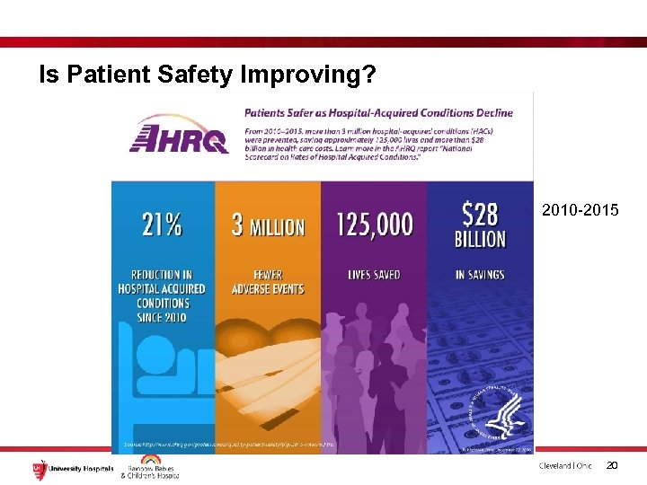Is Patient Safety Improving? 2010 -2015 20