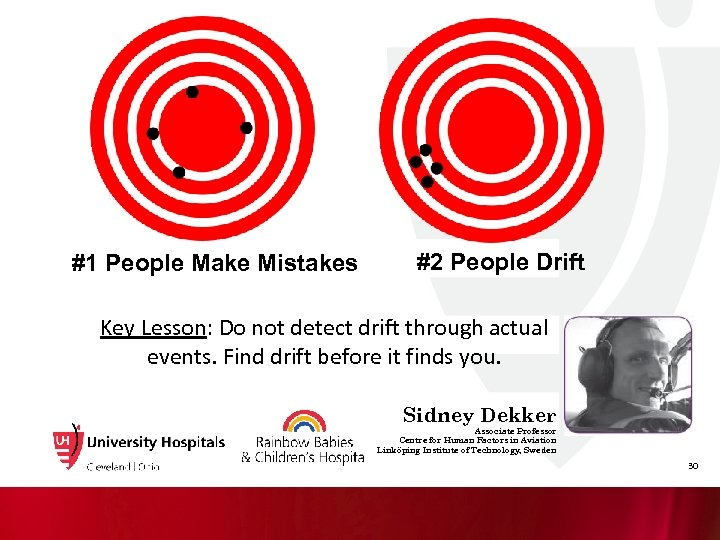 #1 People Make Mistakes #2 People Drift Key Lesson: Do not detect drift through