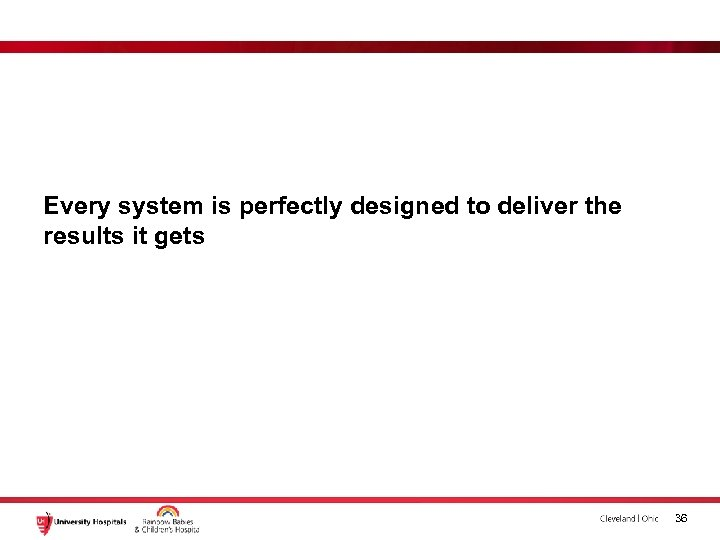 Every system is perfectly designed to deliver the results it gets 36
