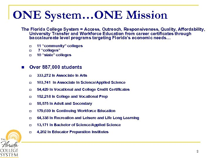 ONE System…ONE Mission The Florida College System = Access, Outreach, Responsiveness, Quality, Affordability, University