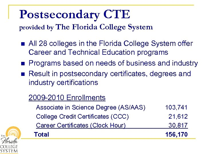Postsecondary CTE provided by n n n The Florida College System All 28 colleges