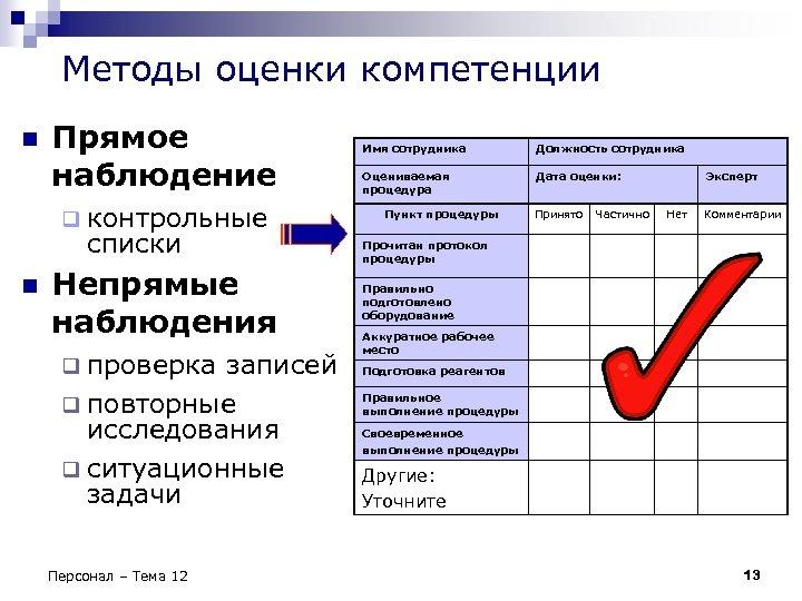 Методы оценки компетенции n Прямое наблюдение q контрольные списки n Непрямые наблюдения q проверка