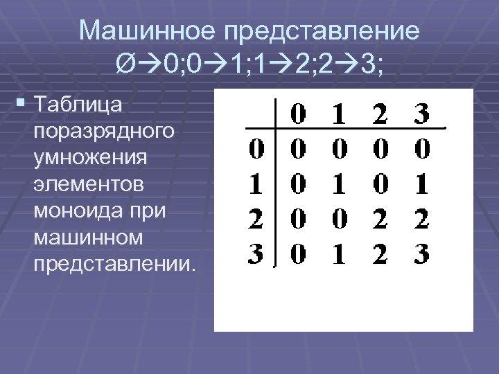 Машинное представление Ø 0; 0 1; 1 2; 2 3; § Таблица поразрядного умножения