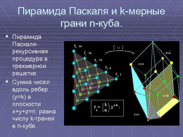 Пирамида Паскаля и k-мерные грани n-куба. § Пирамида Паскалярекурсивная процедура в трехмерной решетке. §