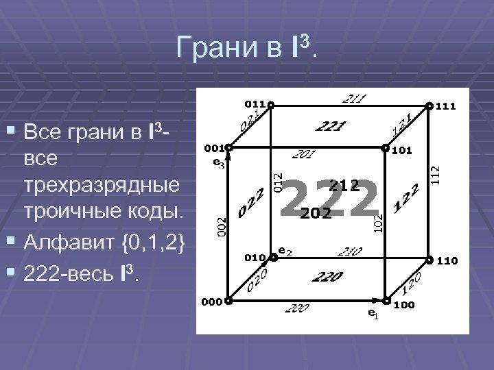 Грани в I 3. § Все грани в I 3 все трехразрядные троичные коды.